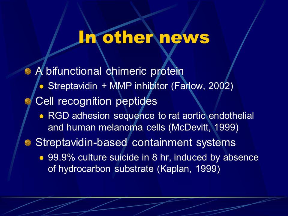 Agenda Design and order primers, obtain streptavidin and membrane protein genes/constructs1 wk PCR into BioBricks; mutagenesis; sequencing.