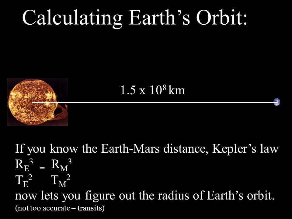 Concept -1: The Astronomical Unit - The Earth-Sun distance.