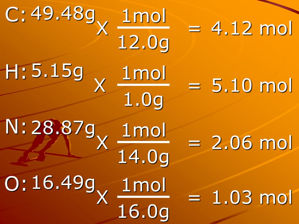 28.87g X1mol14.0g= 2.06 mol N: 16.49g X1mol16.0g= 1.03 mol O: 5.15g X1mol1.0g= 5.10 mol H:49.48gX1mol12.0g= 4.12 mol C: