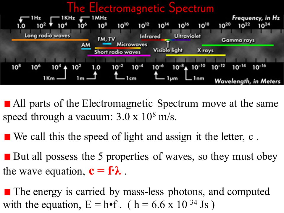 Problem #1. Calculate the energy of a photon of light having a frequency of 2.5x10 15 Hz.