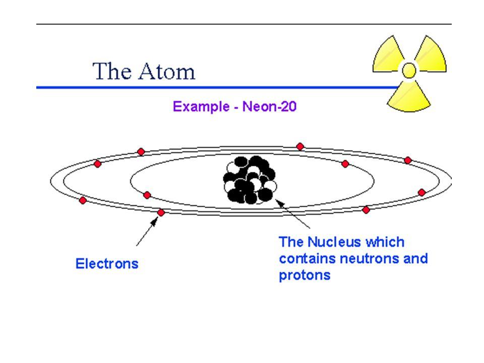 Nuclear Physics.