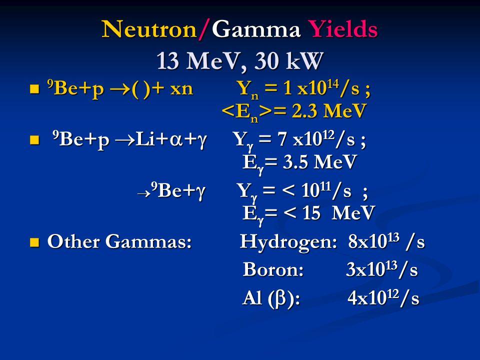 Neutron/Gamma Yields 13 MeV, 30 kW 9 Be+p  ( )+ xn Y n = 1 x10 14 /s ; = 2.3 MeV 9 Be+p  ( )+ xn Y n = 1 x10 14 /s ; = 2.3 MeV 9 Be+p  Li+  +  Y  = 7 x10 12 /s ; E  = 3.5 MeV 9 Be+p  Li+  +  Y  = 7 x10 12 /s ; E  = 3.5 MeV  9 Be+  Y  = < 10 11 /s ; E  = < 15 MeV  9 Be+  Y  = < 10 11 /s ; E  = < 15 MeV Other Gammas: Hydrogen: 8x10 13 /s Other Gammas: Hydrogen: 8x10 13 /s Boron: 3x10 13 /s Boron: 3x10 13 /s Al (  ): 4x10 12 /s Al (  ): 4x10 12 /s