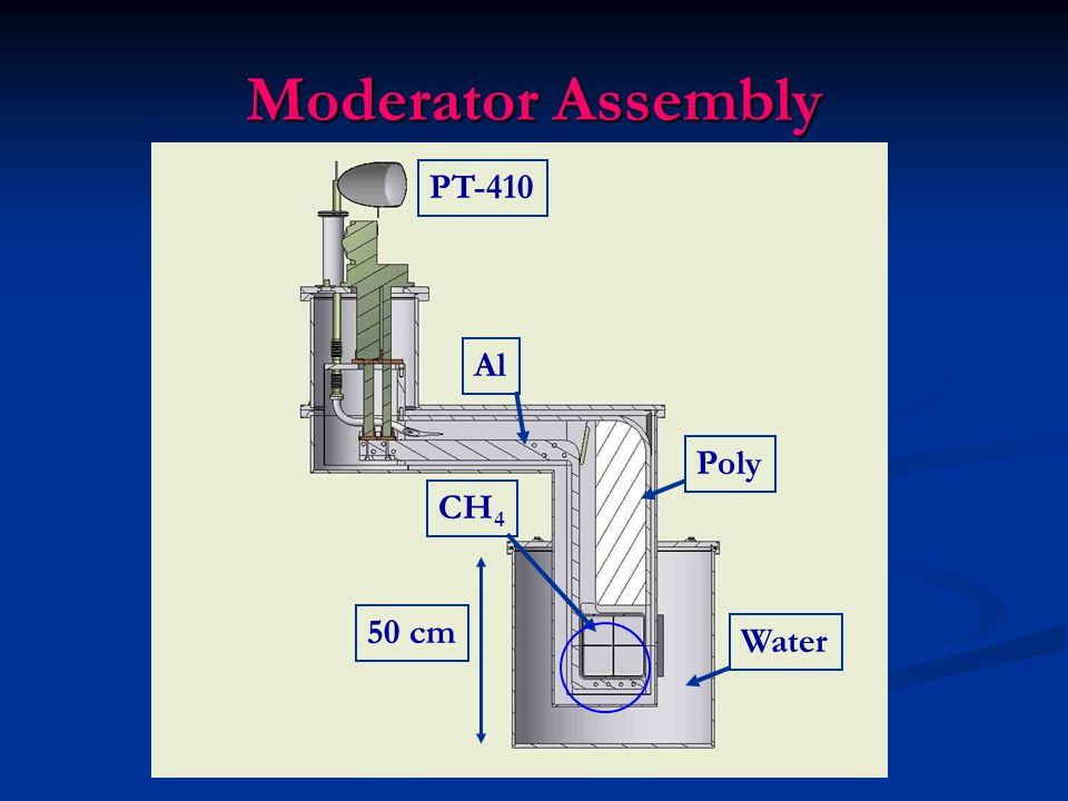 Moderator Assembly Water CH 4 Al Poly PT-410 50 cm