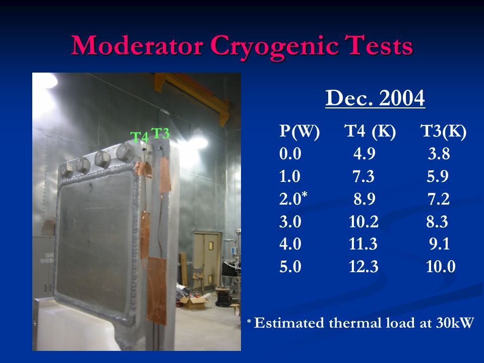 Moderator Cryogenic Tests P(W) T4 (K) T3(K) 0.0 4.9 3.8 1.0 7.3 5.9 2.0 * 8.9 7.2 3.0 10.2 8.3 4.0 11.3 9.1 5.0 12.3 10.0 T3 T4 Dec.