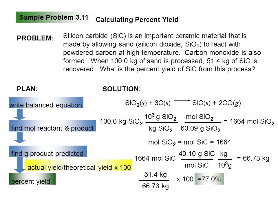 Sample Problem 3.11 Calculating Percent Yield PROBLEM: Silicon carbide (SiC) is an important ceramic material that is made by allowing sand (silicon d