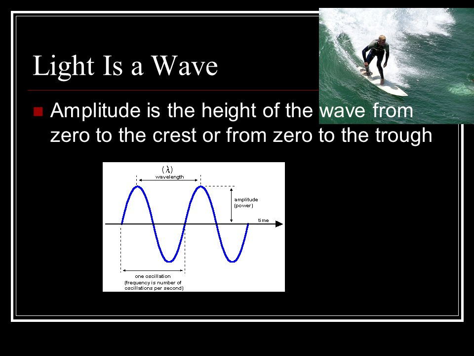 Light Is a Wave Amplitude is the height of the wave from zero to the crest or from zero to the trough