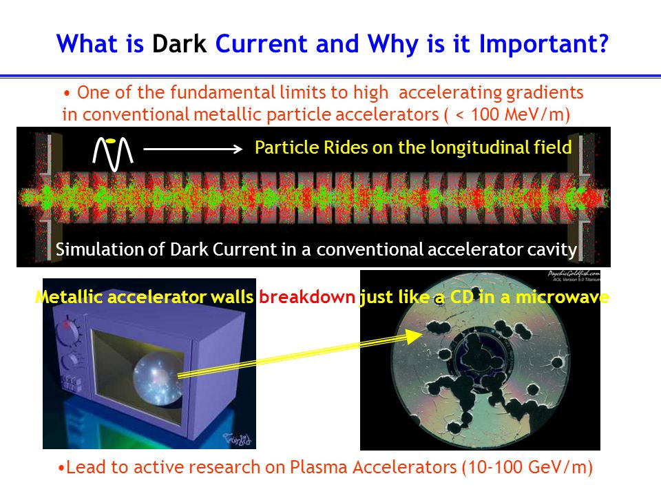 What is Dark Current and Why is it Important? One of the fundamental limits to high accelerating gradients in conventional metallic particle accelerat