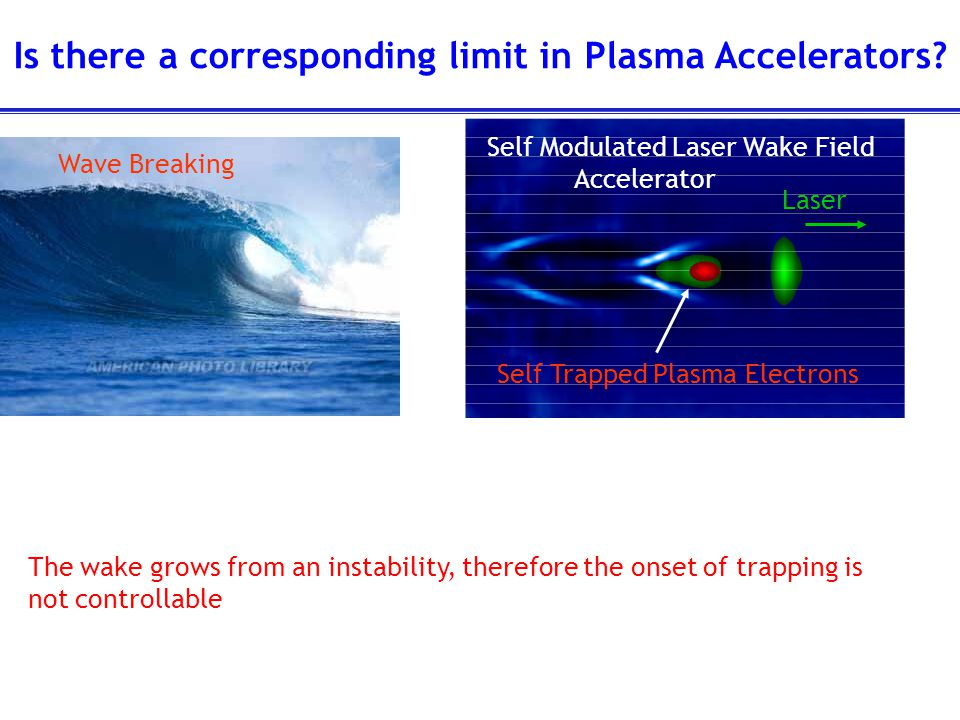 Trapping could be more important for Positrons Plasma electrons are dragged out of the plasma by positron beam and can become as dense as the positron beam* *T.