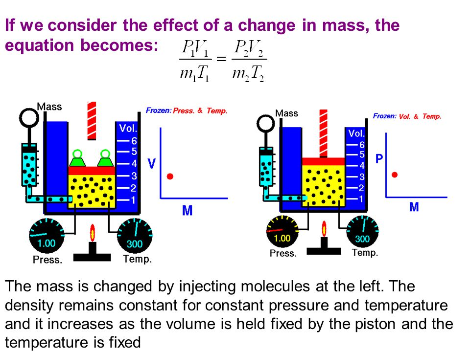 If we consider the effect of a change in mass, the equation becomes: The mass is changed by injecting molecules at the left. The density remains const