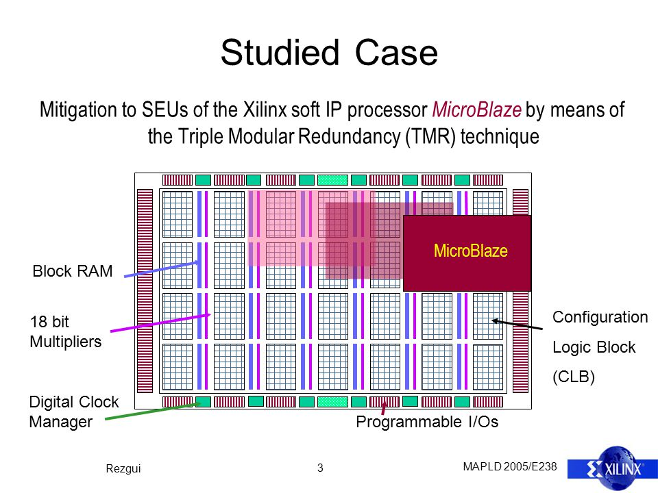 MAPLD 2005/E238 Rezgui 3 Studied Case Mitigation to SEUs of the Xilinx soft IP processor MicroBlaze by means of the Triple Modular Redundancy (TMR) technique Configuration Logic Block (CLB) Block RAM 18 bit Multipliers Programmable I/Os Digital Clock Manager MicroBlaze
