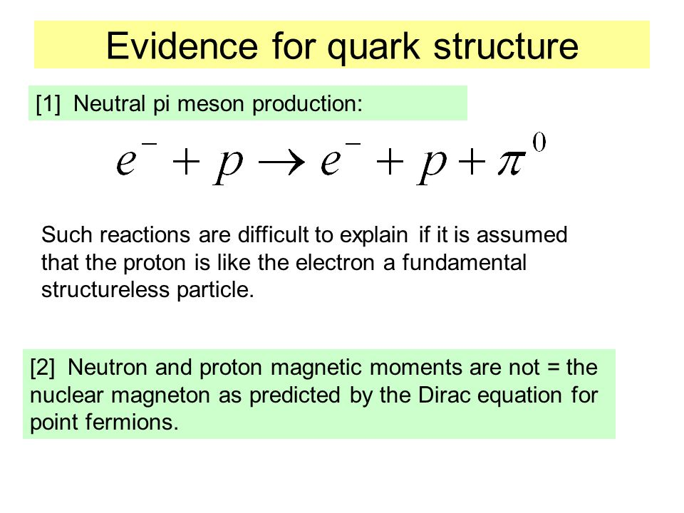 Evidence for quark structure [1] Neutral pi meson production: [2] Neutron and proton magnetic moments are not = the nuclear magneton as predicted by the Dirac equation for point fermions.