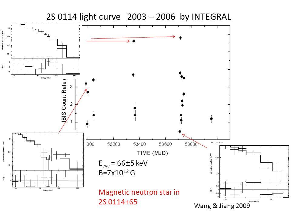 2S 0114 light curve 2003 – 2006 by INTEGRAL Wang & Jiang 2009 E cyc = 66±5 keV B=7x10 12 G Magnetic neutron star in 2S 0114+65