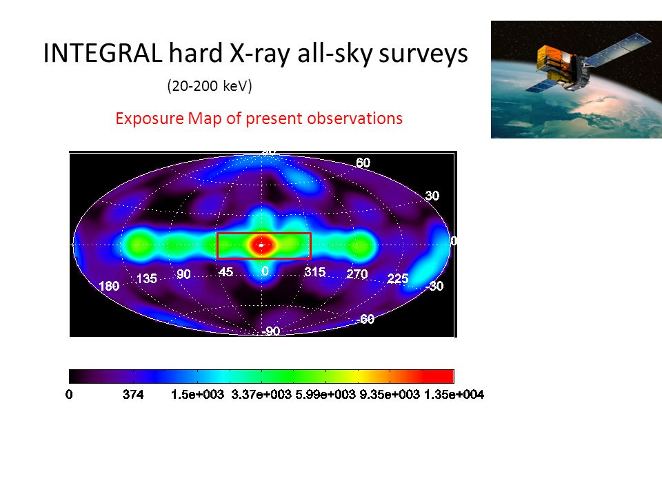 INTEGRAL hard X-ray all-sky surveys (20-200 keV) Exposure Map of present observations