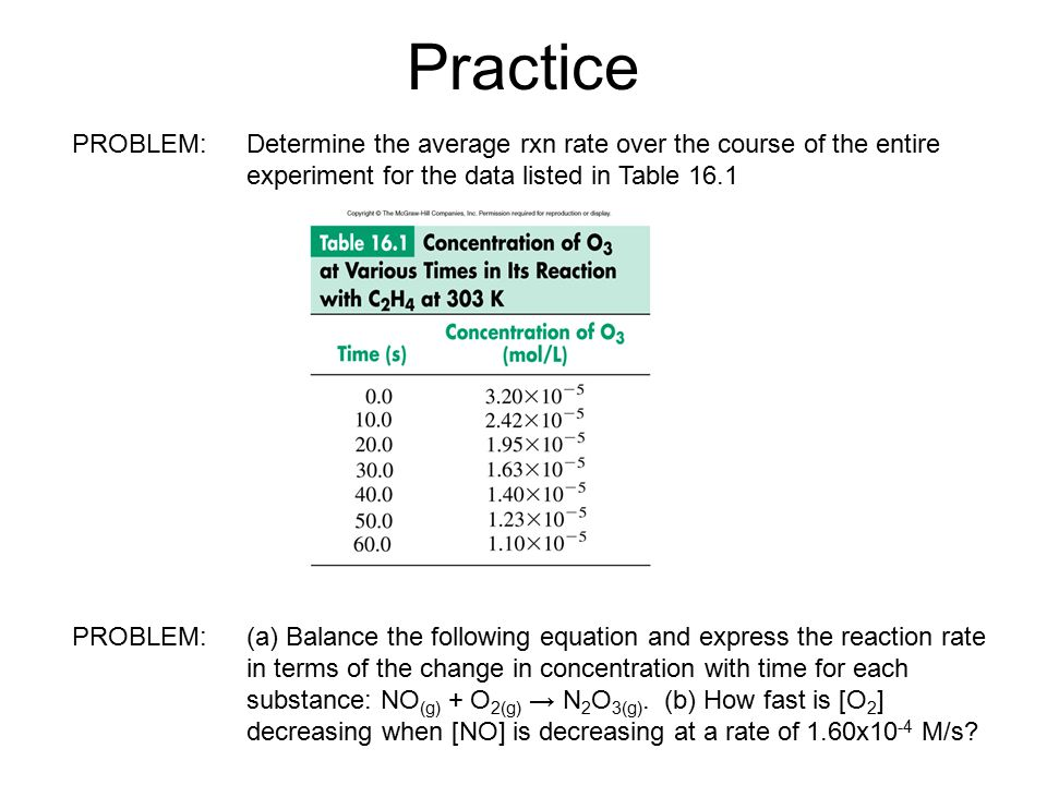Practice PROBLEM:Determine the average rxn rate over the course of the entire experiment for the data listed in Table 16.1 PROBLEM:(a) Balance the fol