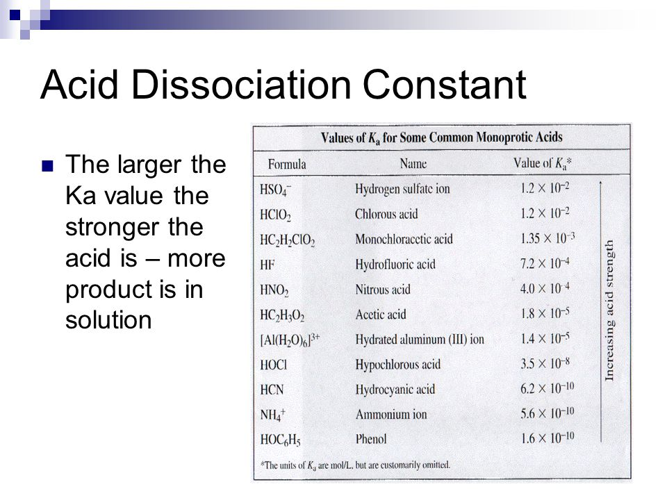 Acid Dissociation Constant The larger the Ka value the stronger the acid is – more product is in solution