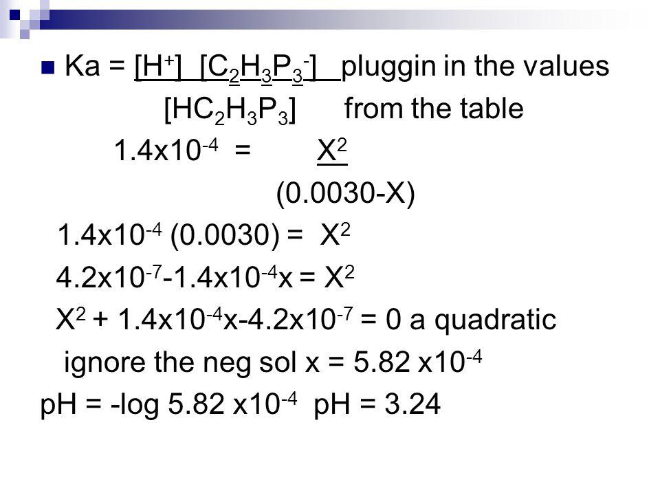 Ka = [H + ] [C 2 H 3 P 3 - ] pluggin in the values [HC 2 H 3 P 3 ] from the table 1.4x10 -4 = X 2 (0.0030-X) 1.4x10 -4 (0.0030) = X 2 4.2x10 -7 -1.4x1