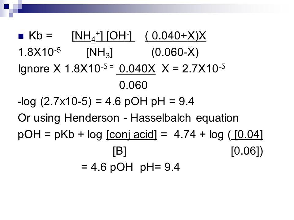Kb = [NH 4 + ] [OH - ] ( 0.040+X)X 1.8X10 -5 [NH 3 ] (0.060-X) Ignore X 1.8X10 -5 = 0.040X X = 2.7X10 -5 0.060 -log (2.7x10-5) = 4.6 pOH pH = 9.4 Or u