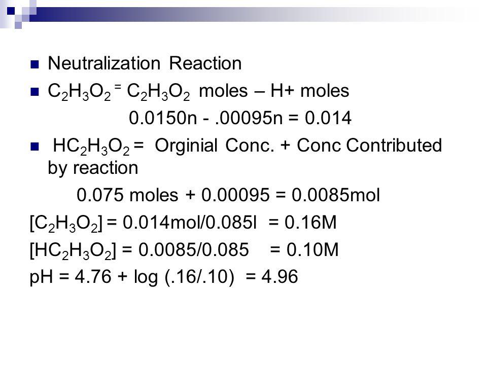 Neutralization Reaction C 2 H 3 O 2 = C 2 H 3 O 2 moles – H+ moles 0.0150n -.00095n = 0.014 HC 2 H 3 O 2 = Orginial Conc. + Conc Contributed by reacti