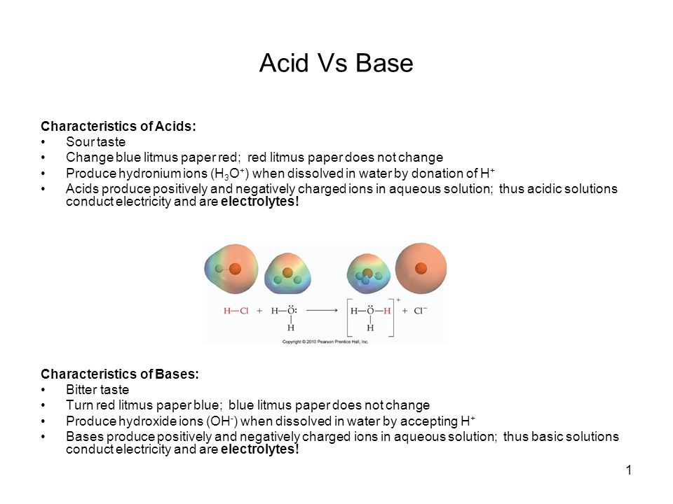 1 Acid Vs Base Characteristics of Acids: Sour taste Change blue litmus paper red; red litmus paper does not change Produce hydronium ions (H 3 O + ) when dissolved in water by donation of H + Acids produce positively and negatively charged ions in aqueous solution; thus acidic solutions conduct electricity and are electrolytes.
