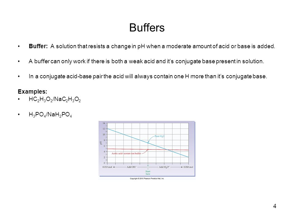 4 Buffers Buffer: A solution that resists a change in pH when a moderate amount of acid or base is added.