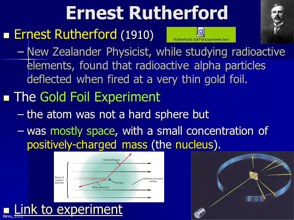Bires, 2010 Ernest Rutherford Ernest Rutherford (1910) Ernest Rutherford (1910) –New Zealander Physicist, while studying radioactive elements, found that radioactive alpha particles deflected when fired at a very thin gold foil.