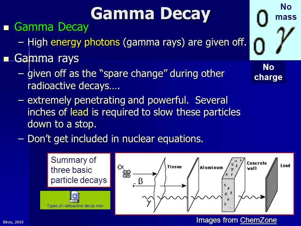 Bires, 2010 Gamma Decay Gamma Decay Gamma Decay –High energy photons (gamma rays) are given off.