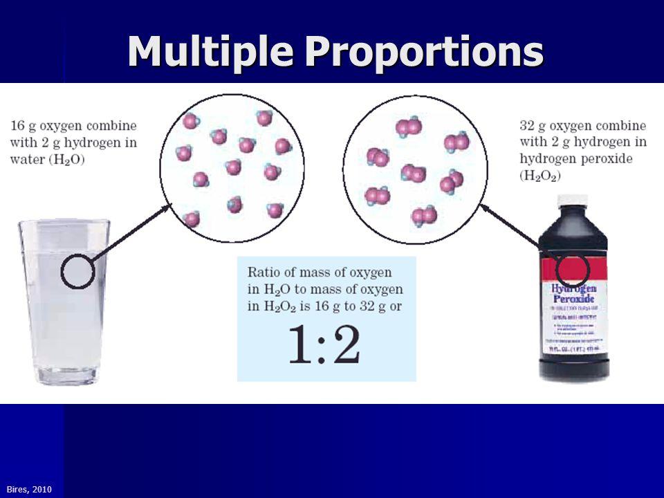 Bires, 2010 Multiple Proportions