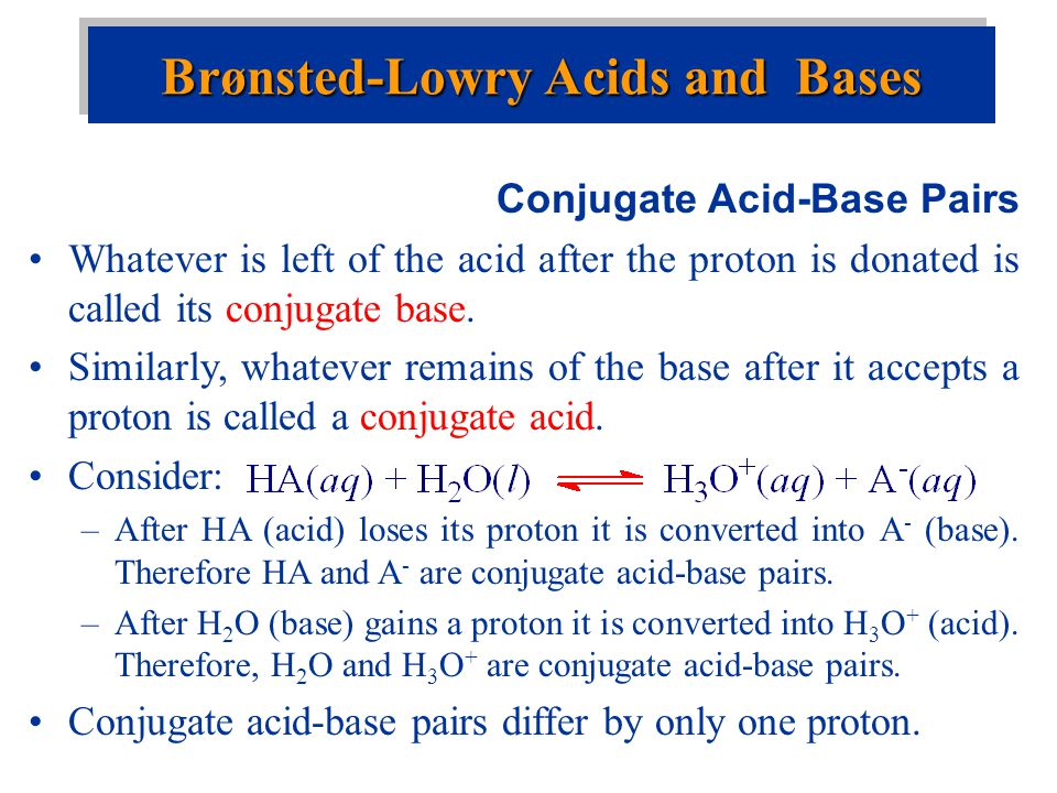 Example: Calculate the pH of a 0.15 M Sodium Acetate solution.