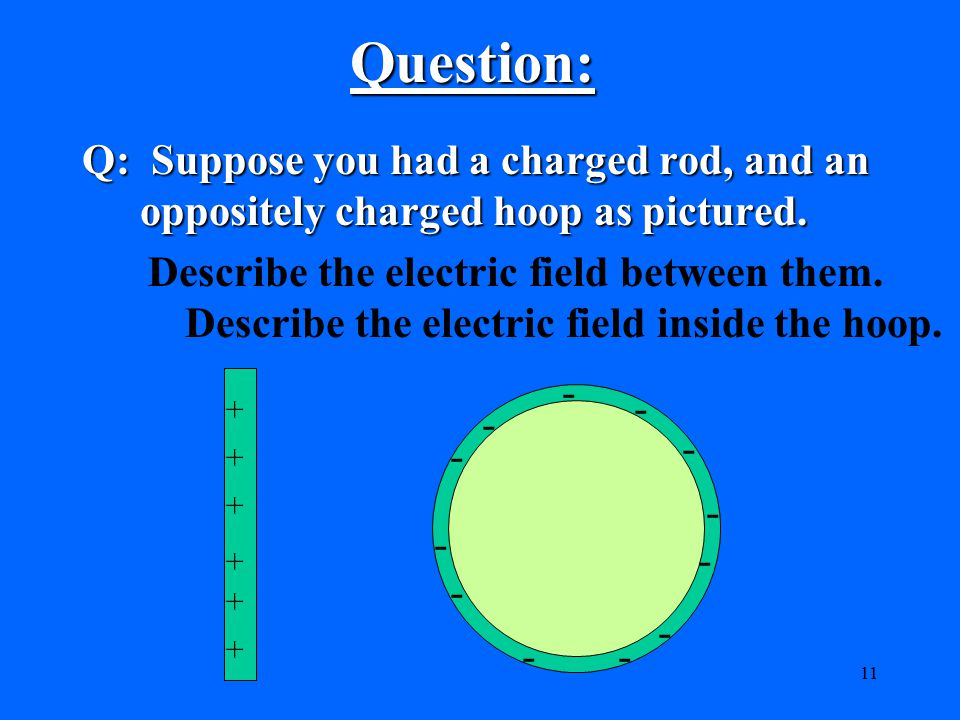 11Question: Q: Suppose you had a charged rod, and an oppositely charged hoop as pictured.
