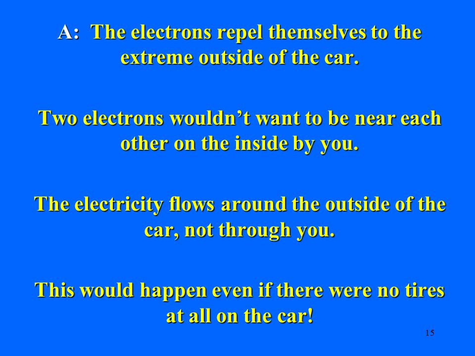 15 A: The electrons repel themselves to the extreme outside of the car.
