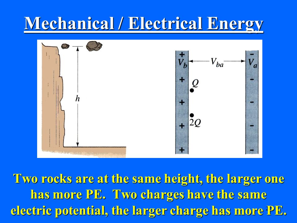 22 Mechanical / Electrical Energy Two rocks are at the same height, the larger one has more PE.