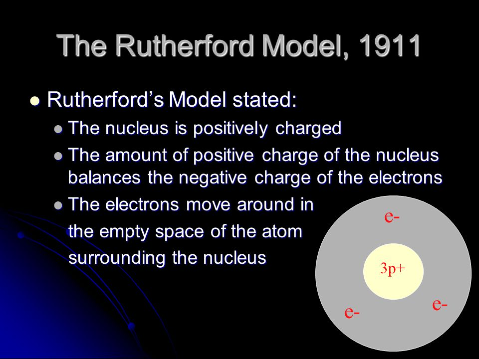 The Rutherford Model, 1911 Rutherford's Model stated: Rutherford's Model stated: The nucleus is positively charged The nucleus is positively charged The amount of positive charge of the nucleus balances the negative charge of the electrons The amount of positive charge of the nucleus balances the negative charge of the electrons The electrons move around in The electrons move around in the empty space of the atom the empty space of the atom surrounding the nucleus surrounding the nucleus 3p+ e-