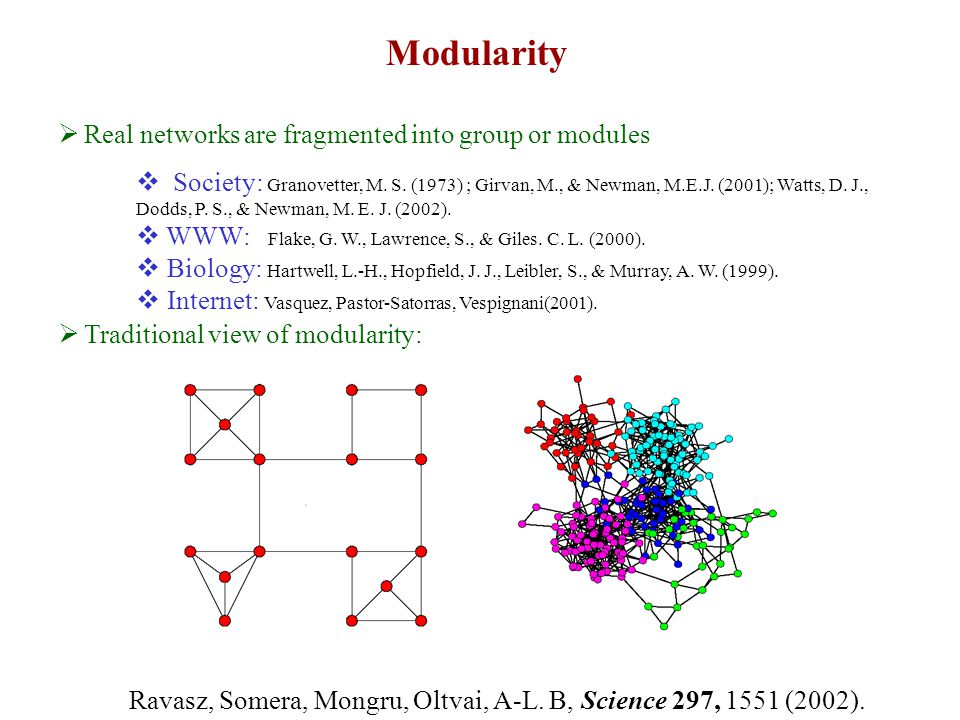  Real networks are fragmented into group or modules  Society: Granovetter, M.