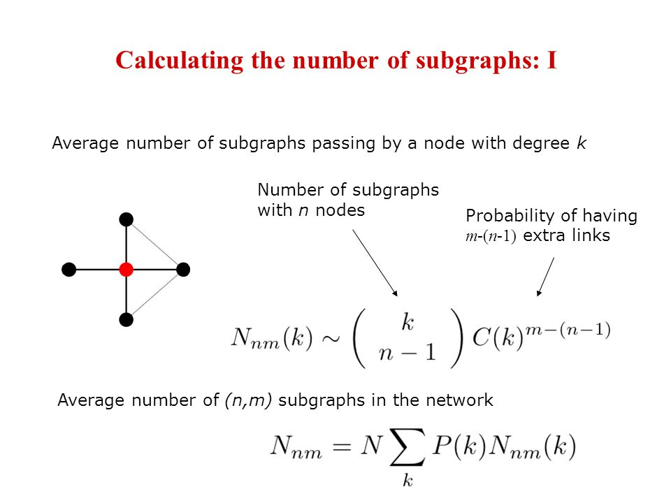 Average number of subgraphs passing by a node with degree k Average number of (n,m) subgraphs in the network Number of subgraphs with n nodes Probability of having m-(n-1) extra links Calculating the number of subgraphs: I