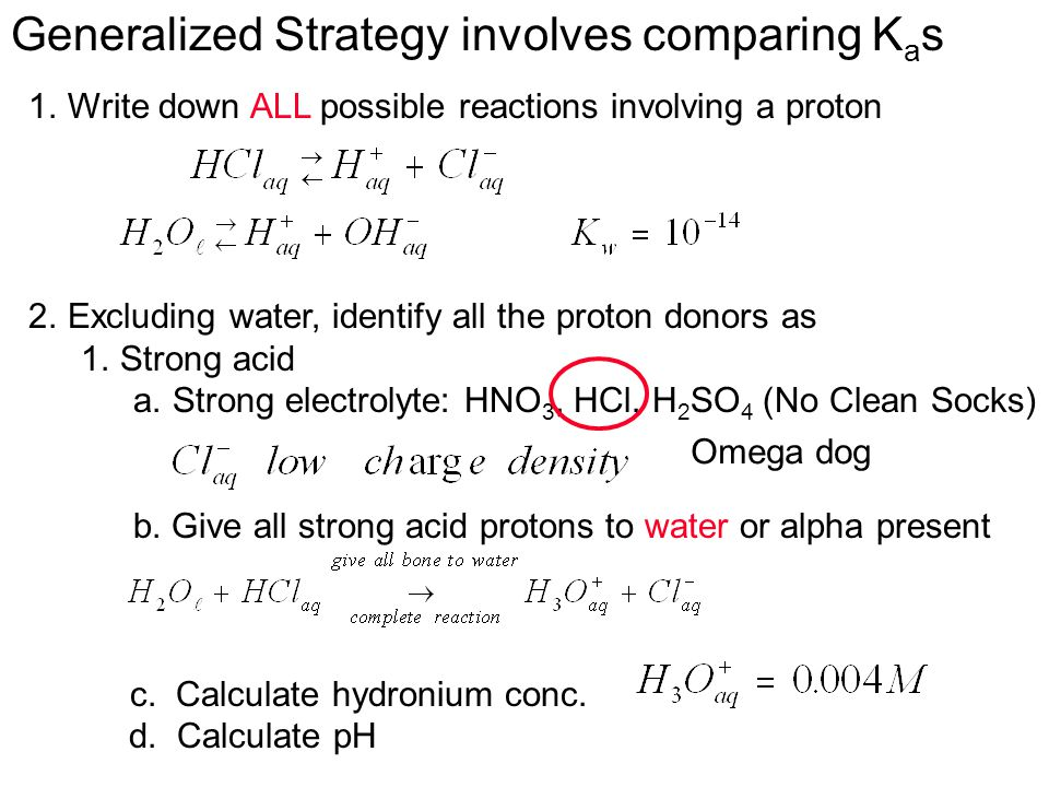 Generalized Strategy involves comparing K a s 1.Write down ALL possible reactions involving a proton 2.Excluding water, identify all the proton donors as 1.Strong acid a.Strong electrolyte: HNO 3, HCl, H 2 SO 4 (No Clean Socks) b.