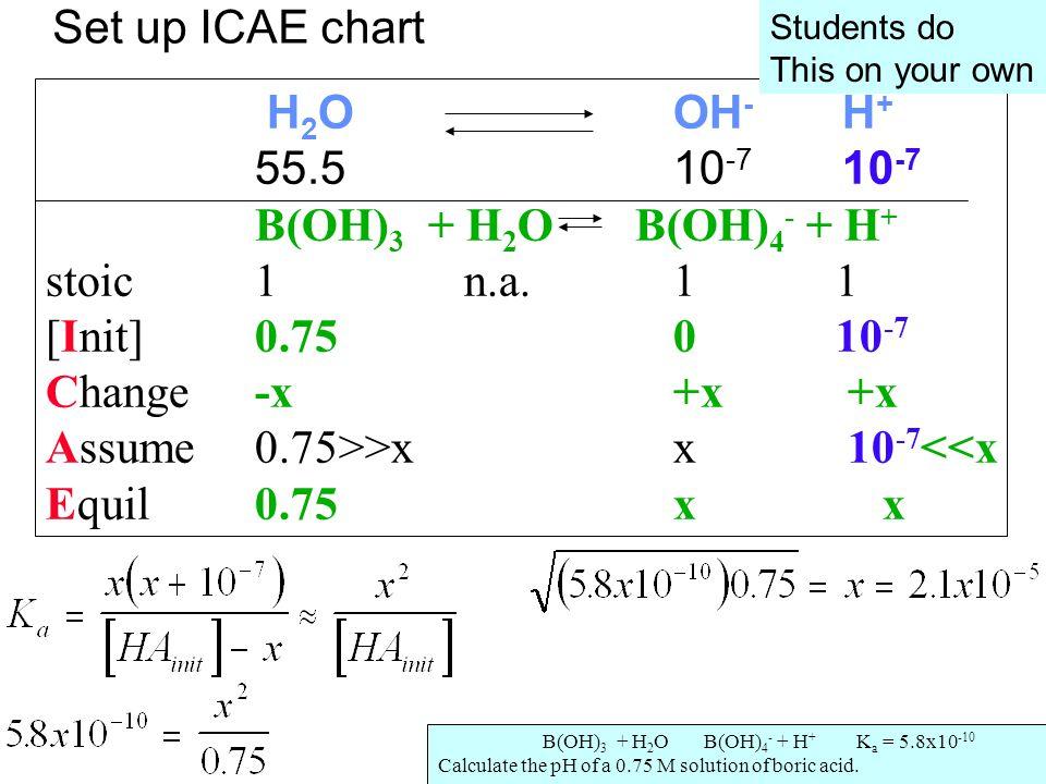 H 2 OOH - H + 55.510 -7 10 -7 B(OH) 3 + H 2 O B(OH) 4 - + H + stoic1n.a.1 1 [Init]0.750 10 -7 Change-x+x +x Assume0.75>>xx 10 -7 <<x Equil0.75xx check .