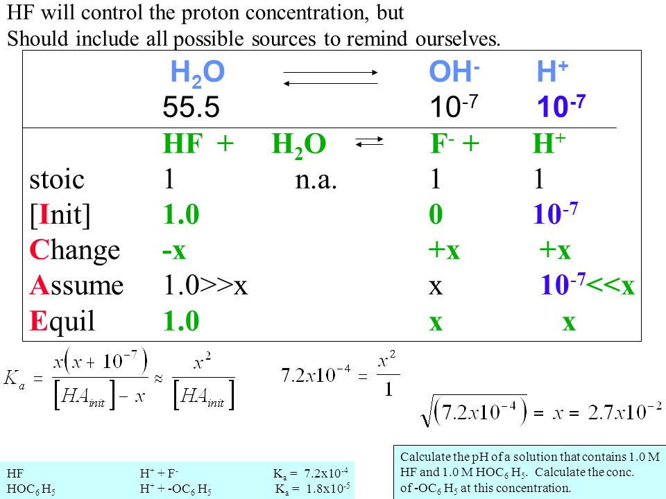 H 2 OOH - H + 55.510 -7 10 -7 HF + H 2 O F - + H + stoic1n.a.1 1 [Init]1.00 10 -7 Change-x+x +x Assume1.0>>xx 10 -7 <<x Equil1.0xx check .