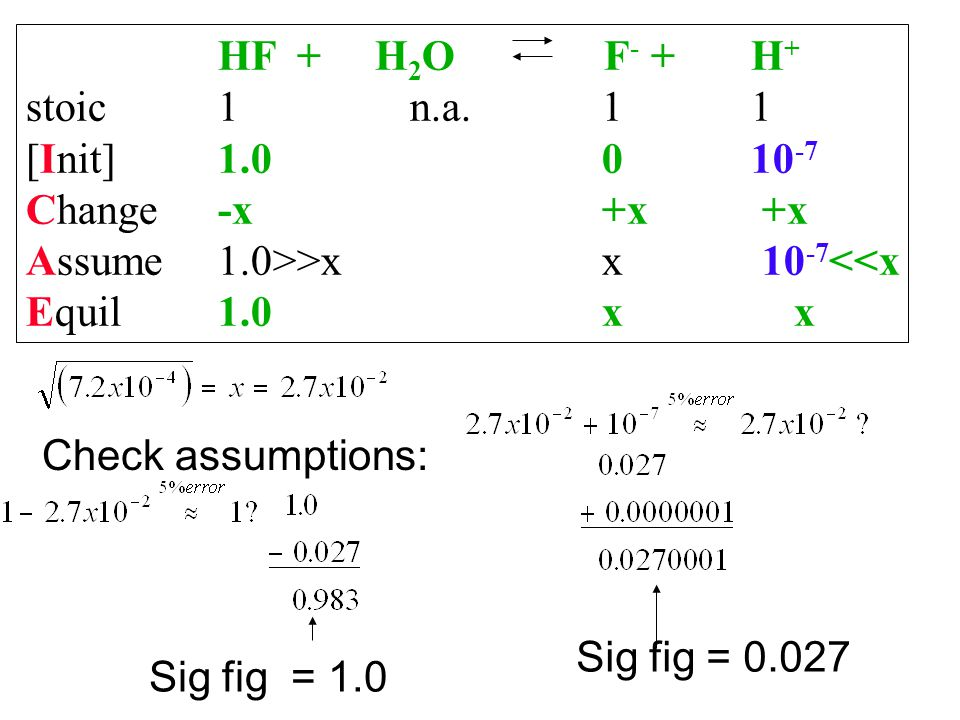 HF + H 2 O F - + H + stoic1n.a.1 1 [Init]1.00 10 -7 Change-x+x +x Assume1.0>>xx 10 -7 <<x Equil1.0xx Sig fig = 1.0 Check assumptions: Sig fig = 0.027
