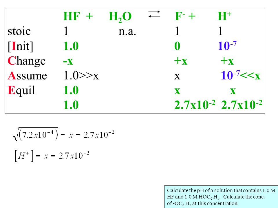 HF + H 2 O F - + H + stoic1n.a.1 1 [Init]1.00 10 -7 Change-x+x +x Assume1.0>>xx 10 -7 <<x Equil1.0xx 1.02.7x10 -2 2.7x10 -2 Calculate the pH of a solu
