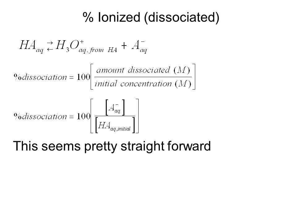 % Ionized (dissociated) This seems pretty straight forward