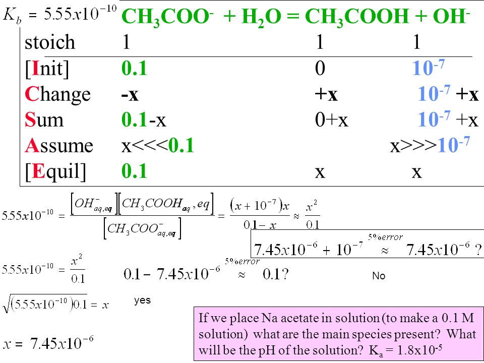 CH 3 COO - + H 2 O = CH 3 COOH + OH - stoich111 [Init]0.1010 -7 Change-x+x 10 -7 +x Sum0.1-x0+x 10 -7 +x Assumex >>10 -7 [Equil]0.1xx If we place Na a