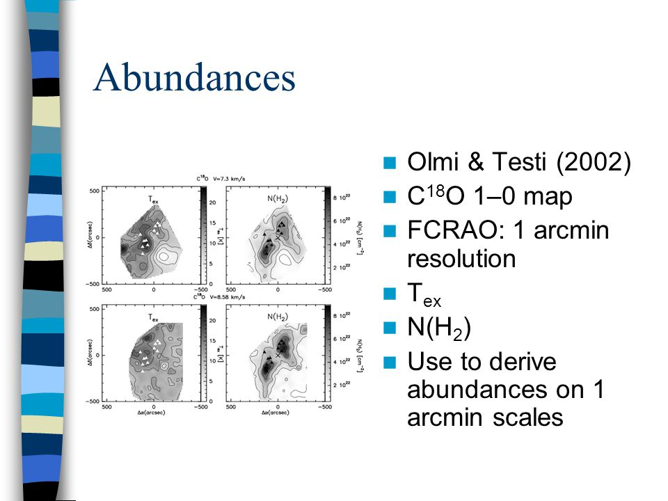 Abundances Olmi & Testi (2002) C 18 O 1–0 map FCRAO: 1 arcmin resolution T ex N(H 2 ) Use to derive abundances on 1 arcmin scales