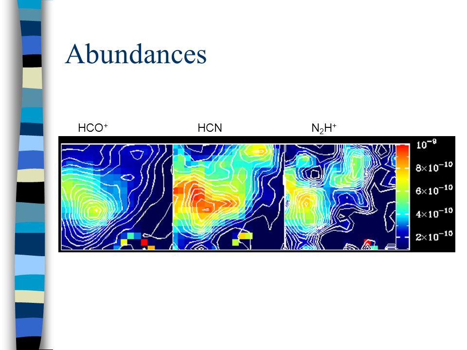 Abundances HCO + HCNN2H+N2H+