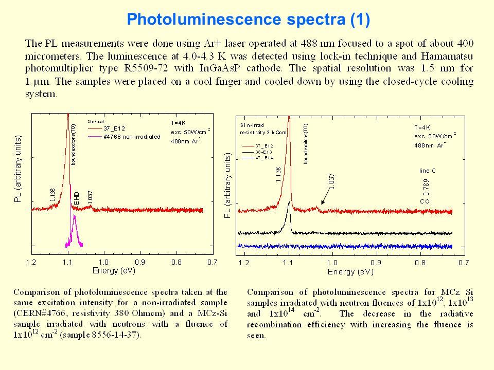 Photoluminescence spectra (1)