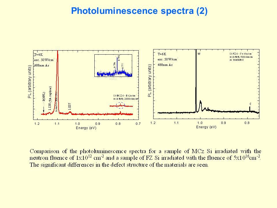 Photoluminescence spectra (2)