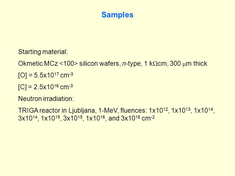 Samples Starting material: Okmetic MCz silicon wafers, n-type, 1 k  cm, 300  m thick [O] = 5.5x10 17 cm -3 [C] = 2.5x10 16 cm -3 Neutron irradiation: TRIGA reactor in Ljubljana, 1-MeV, fluences: 1x10 12, 1x10 13, 1x10 14, 3x10 14, 1x10 15, 3x10 15, 1x10 16, and 3x10 16 cm -2