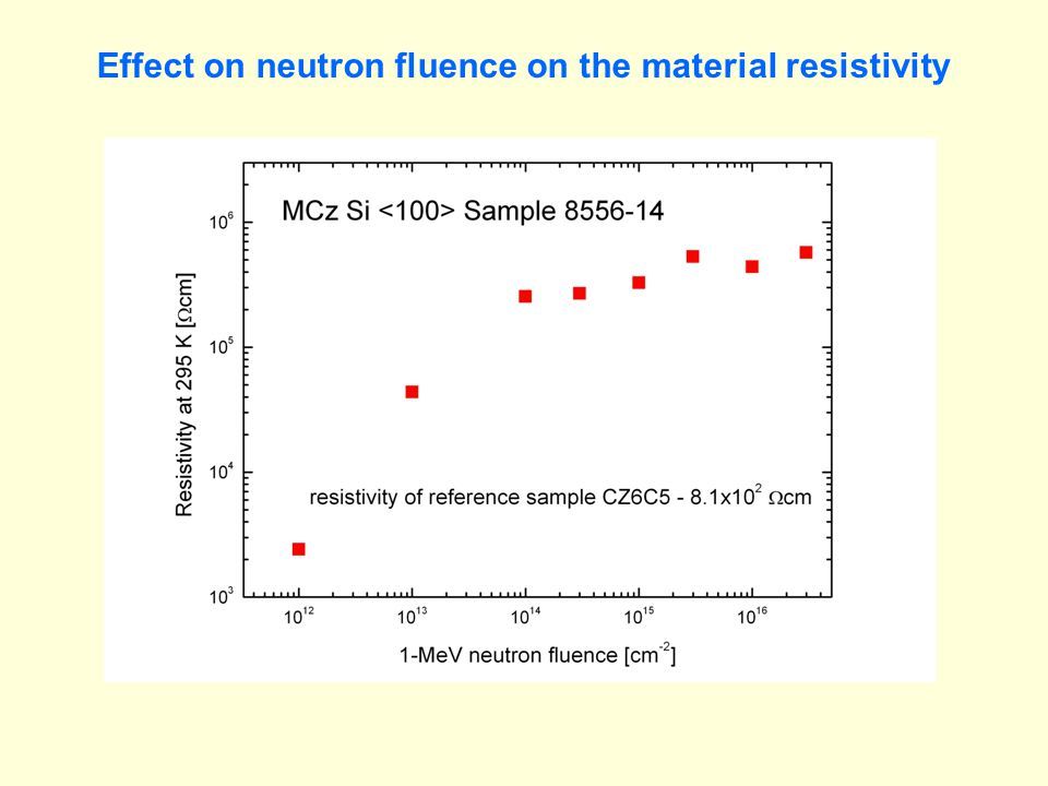 Effect on neutron fluence on the material resistivity