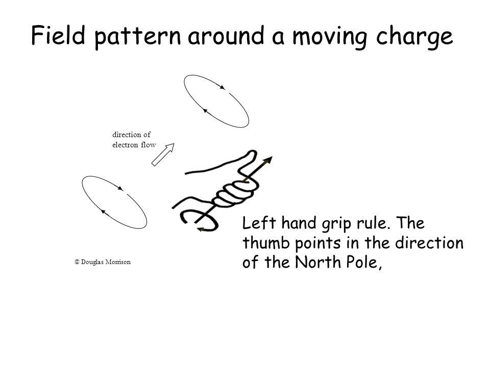 Field pattern around a moving charge © Douglas Morrison direction of electron flow Left hand grip rule. The thumb points in the direction of the North