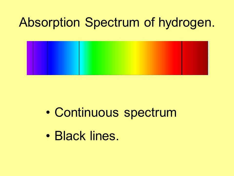 Absorption Spectrum of hydrogen. Continuous spectrum Black lines.
