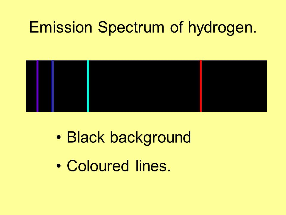 Emission Spectrum of hydrogen. Black background Coloured lines.